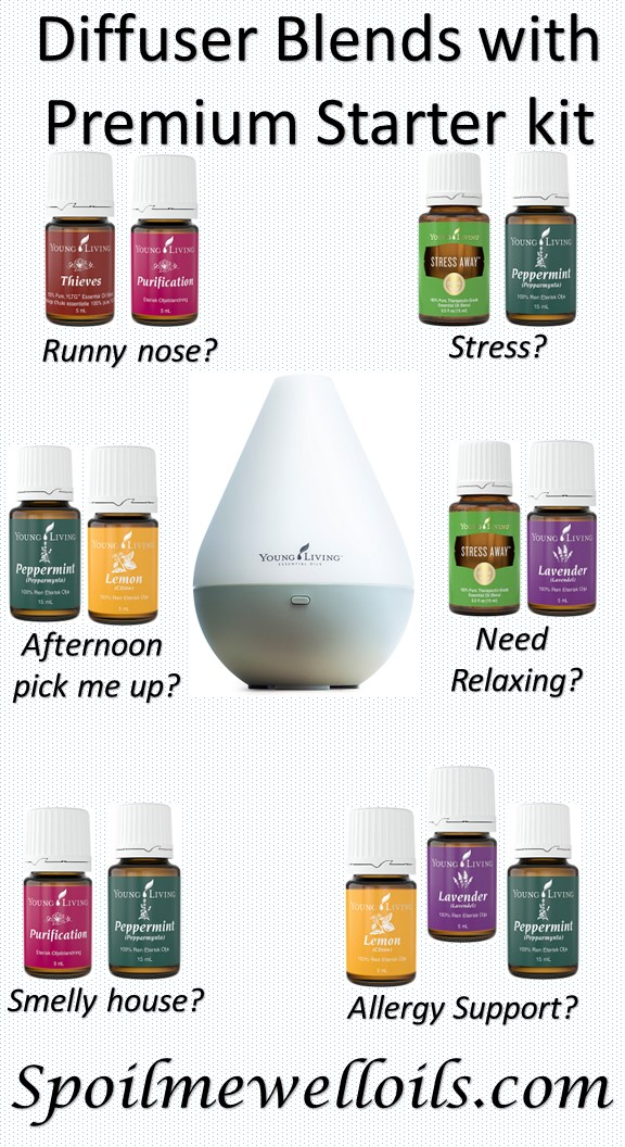 New Young Living Diffuser ~ Young living premium starter kit diffuser blends best