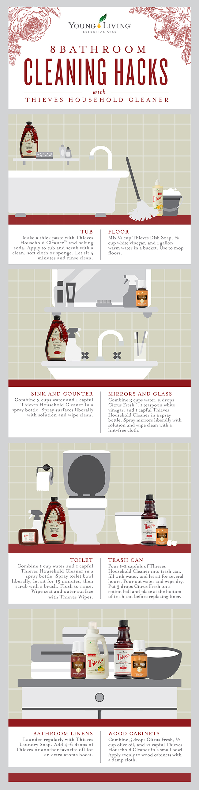 Blog-8-Bathroom-Cleaning-Hacks_Infographic_US-01.jpg