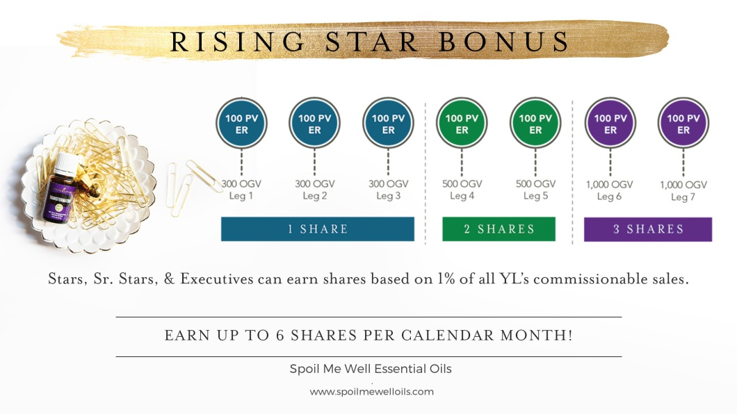 9-Rising-Star-Bonus.jpg