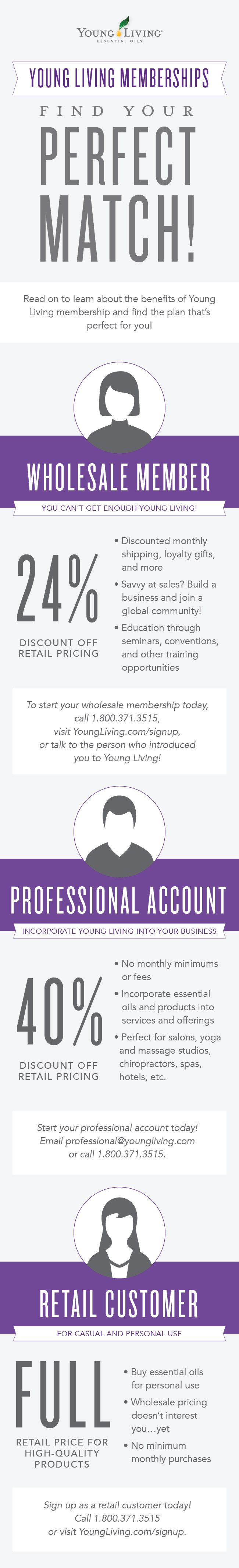Blog-YoungLivingMemberships_Infographic_US-2.jpg